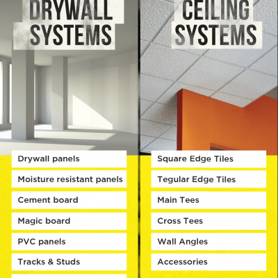 SPECTRUM-ROOFING-DRYWALL-CEILING-SYSTEMS-(3x26)